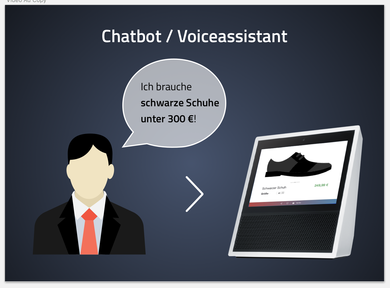 Chatbots und AI im Customer Service